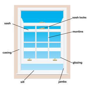 A replacement window details and terms in Lusby