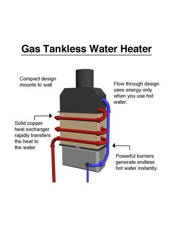 tankless water heater in Rockville, Maryland